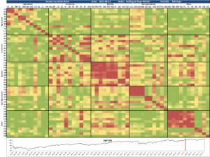 Correlation Matrix 2012-08-13