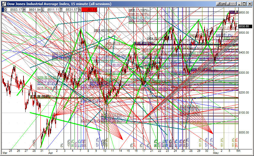 Technical Analysis Page  Hotcopper Forum