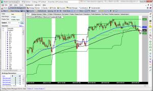 WealthLab Chart