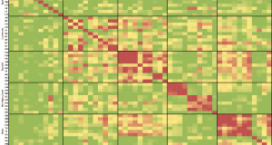 Correlation Matrix 2013-01-15